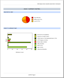 Sample Reports Generated by WebSAFE